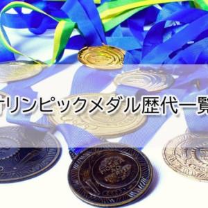 【オリンピックメダル歴代デザイン一覧】過去にはどんな柄や形が?