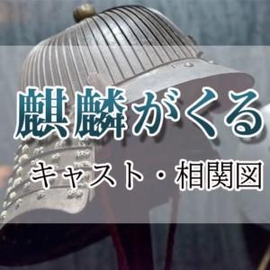 【麒麟がくるキャスト相関図一覧】長谷川博己主演の大河ドラマの評判は?