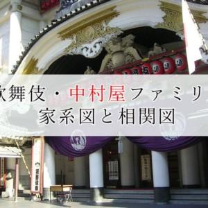【中村屋ファミリーの家系図(歌舞伎)】奥さんや兄妹関係は?