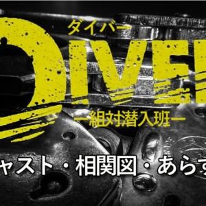 『DIVER(ダイバー)組対潜入班』キャスト・相関図・原作!鬼手仏心の捜査官に福士蒼汰
