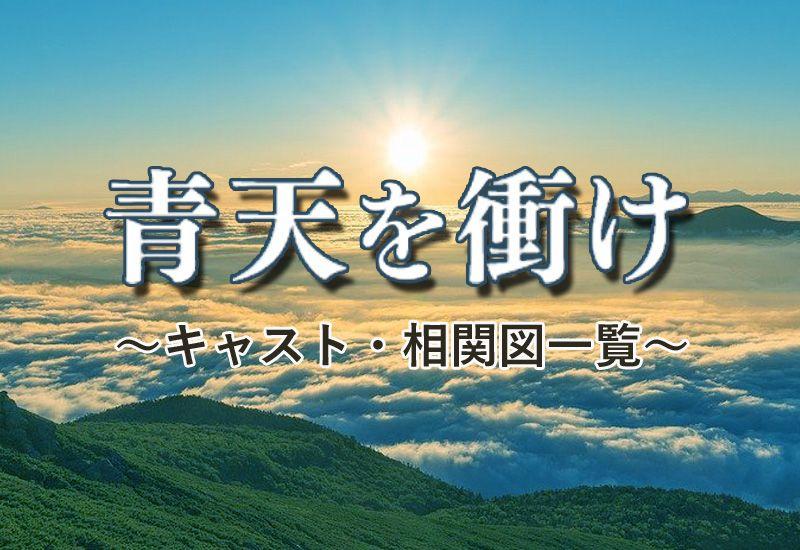 大河ドラマ キャスト 渋沢栄一