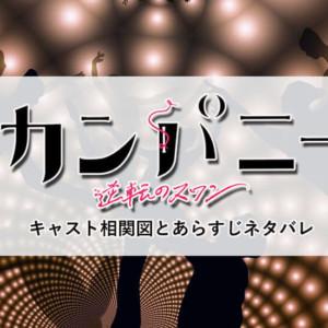 『カンパニー(ドラマ)』キャスト相関図とあらすじ原作ネタバレ