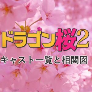 『ドラゴン桜2』相関図・キャスト・原作!2021年版の生徒役は?